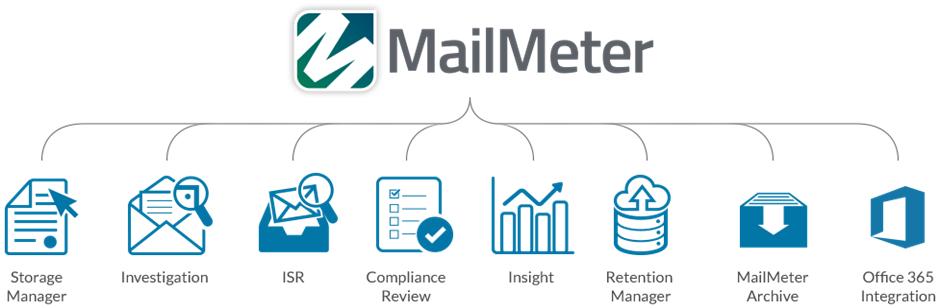 mailmeter.fw